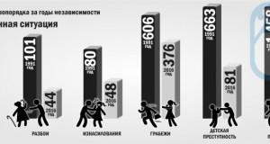 %d0%b8%d0%bd%d1%84%d0%be%d0%b3%d1%80%d0%b0%d1%84%d0%b8%d0%ba%d0%b0_%d0%b0%d0%bb%d0%b8%d1%81%d0%b0_%d0%bf%d1%80%d0%b0%d0%b2%d0%be%d0%bf%d0%be%d1%80%d1%8f%d0%b4%d0%be%d0%ba_reswm